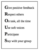 Guided Math Groups Anchor Chart
