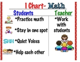 Guided Math: I Chart for Math poster