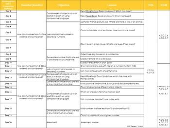 Guided Math Kindergarten Standards Overview