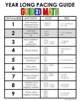 Guided Math Lessons: First Grade Unit 2