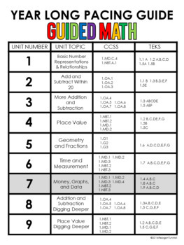 Guided Math Lessons: First Grade Unit 7 Coins and Graphing