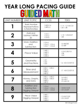 Guided Math Lessons: First Grade Unit 8 Mixed Review