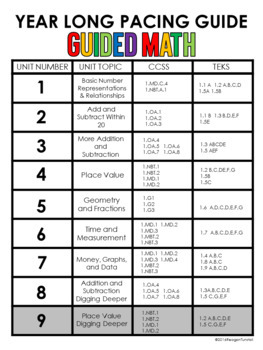 Guided Math First Grade Unit 9: Place Value and Mixed Review