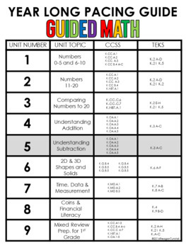 Guided Math Lessons: Kindergarten Unit 5 Understanding Subtraction