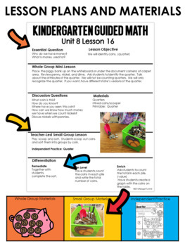 Guided Math Lessons: Kindergarten Unit 8 Coins and Personal Financial Literacy