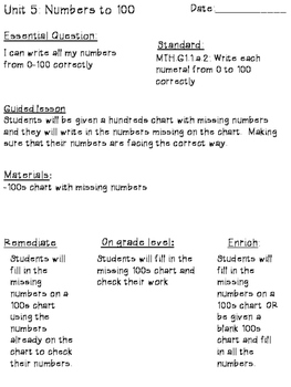 Guided Math Lessons: Numbers to 100