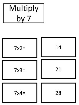 Guided Math Multiplication Center 7
