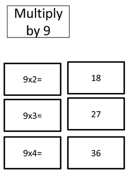 Guided Math Multiplication Center 9