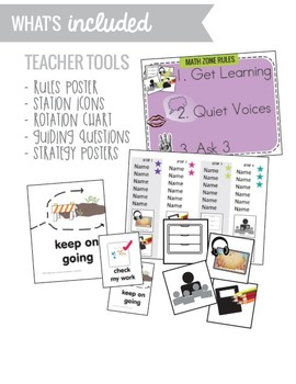 Guided Math Pack (Lesson Plan Templates, Strategy Posters & More)