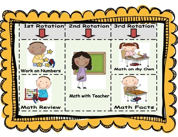 Guided Math Rotation Charts