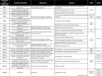 Guided Math Third Grade Standards Overview