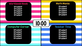 Guided Math or Reading Rotations on PowerPoint