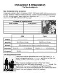 15 - Immigration & Urbanization - Scaffold/Guided Notes (Blank and Filled-In)
