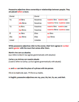 Guided Notes: Spanish Possessive Adjectives