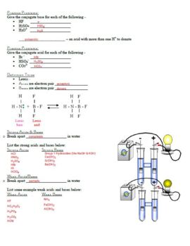 Guided Notes for BASIC Acids & Bases Powerpoint for General Chemistry