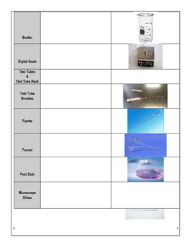 Guided Notes for Lab Equipment Power Point
