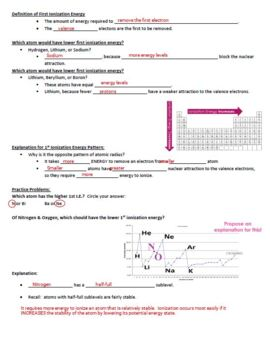 Guided Notes for Periodicity Powerpoint for General Chemistry