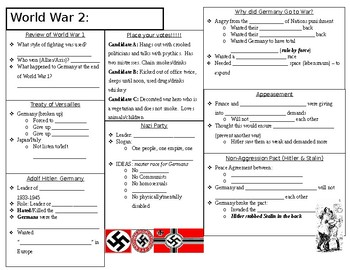 Guided Notes for Rise of Dictators PowerPoint