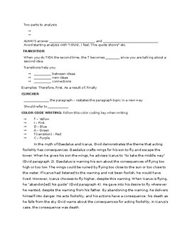 Guided Notes for TIQA Writing Instruction