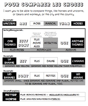 Guided Practice and Explanation of Comparisons with Adjectives