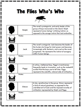 Reading Strategies For Lord of the Flies