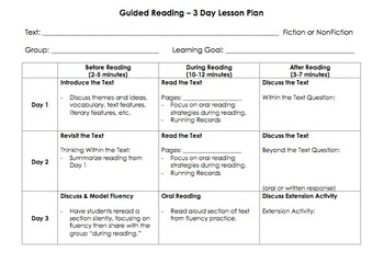 Guided Reading - 3 Day Lesson Plan