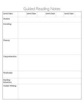 Guided Reading Anecdotal Notes Template