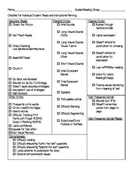 Guided Reading Behaviors Checklist