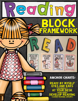Guided Reading Block Centers Anchor Charts