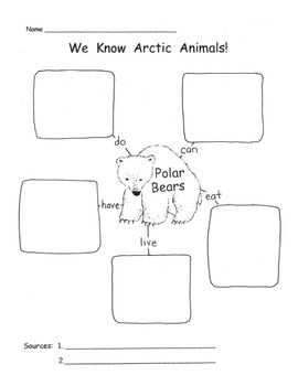 Guided Reading Books with Plans: Polar Animals A-D 4 bks w/ Thematic Unit PLANS