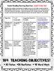 Guided Reading Lesson Plans Bundle: Levels A-D