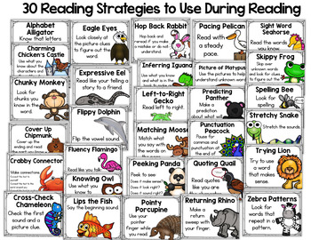 Guided Reading Activities & Lessons Mega Bundle AA-D -100% Printable & Paperless