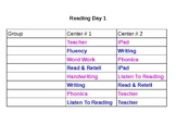 Guided Reading Center Rotations