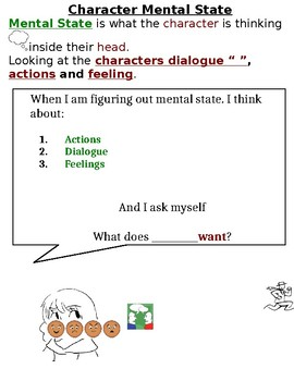 Guided Reading Charts/Handouts