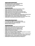 Guided Reading Cheat Sheet Levels A - Z