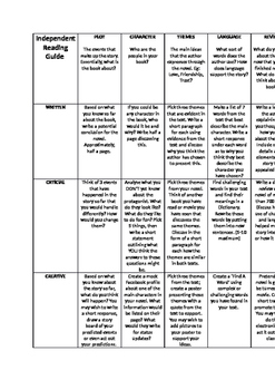 Guided Reading Choice Board