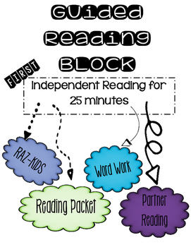 Guided Reading Choice Sign