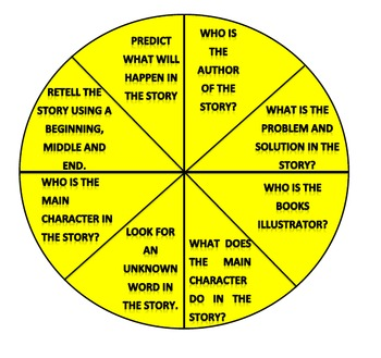 Guided Reading Comprehension Wheel