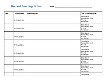 Guided Reading Conferring Notes
