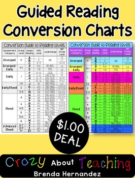 Guided Reading Conversion Charts