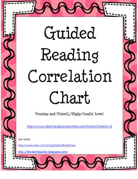 Guided Reading Correlation Chart {Free}