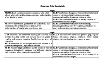 Guided Reading Flashcards with Common Core Standards