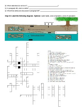 Guided Reading - Groundwater & Surface Water, plus crossword & diagram labeling