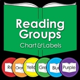 Guided Reading Group Labels and Chart