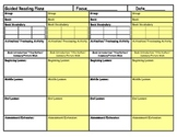 Guided Reading Group Planning form