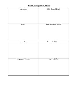 Guided Reading Groups by Levels and Skills