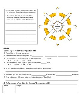 Guided Reading Holt Social Studies Hinduism