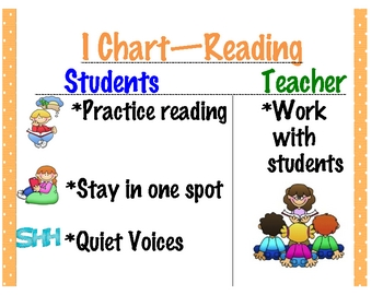 Guided Reading: I Chart Reading Poster
