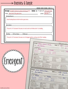 Guided Reading Lesson Forms {Levels Pre-A - I}