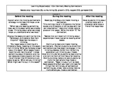 Guided Reading Lesson: Making Connections
